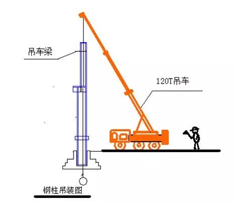 蘭州十字柱鋼構件