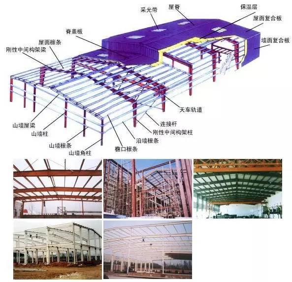 钢结构设计图片