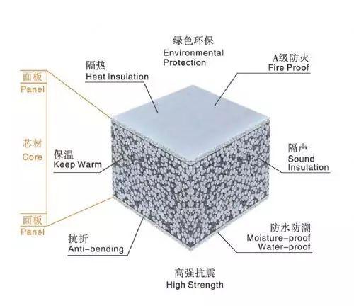 万博manbetx官网|网页版登录 - 轻质节能复合墙板|轻质节能复合墙板-甘肃元能新型材料科技有限公司
