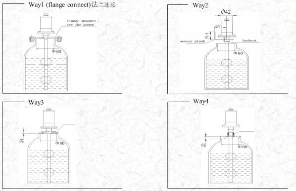 油缸安装方法