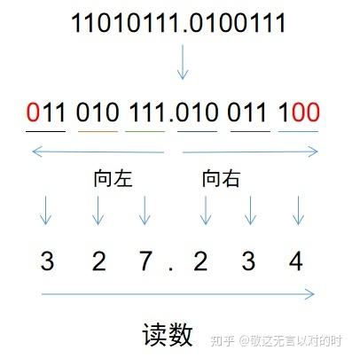 v2-457d8300eedb3bd10a2a88736f96122f_b.jpg