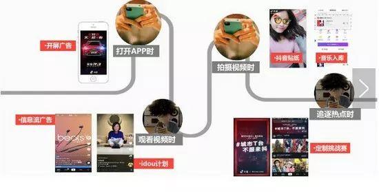 干货|史上最全——抖音信息流广告全方位介绍!