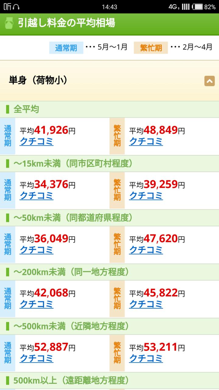 在日本搬家公司真的很贵吗?